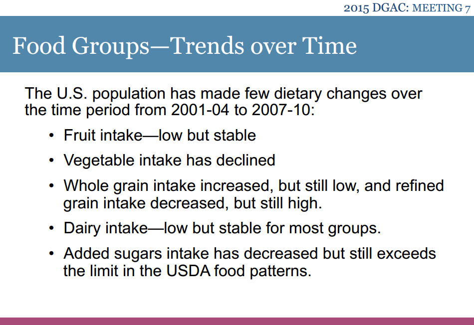 food trends over time